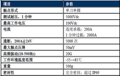 高压直流接触器(全密封手动电池开关)HBD21参数图