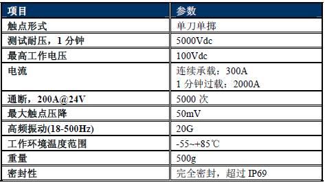 高压直流接触器(全密封手动电池开关)HBD31