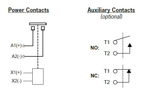 高压直流接触器hx200
